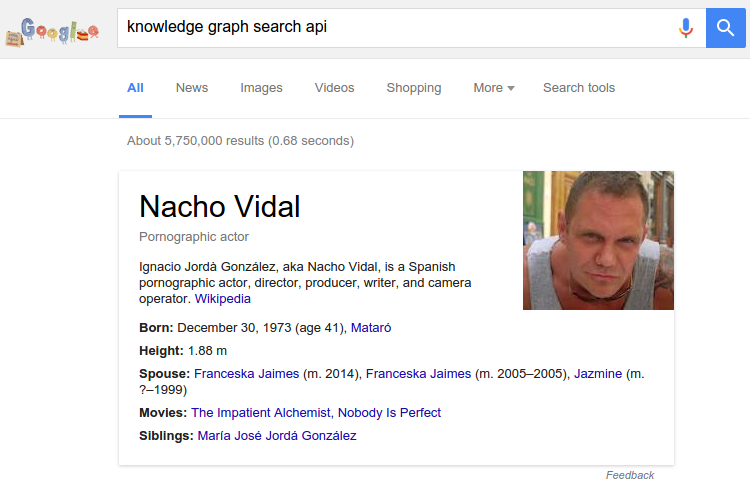 Nacho Vidal Knowledge Graph Search API